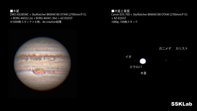 木星のde-rotation処理